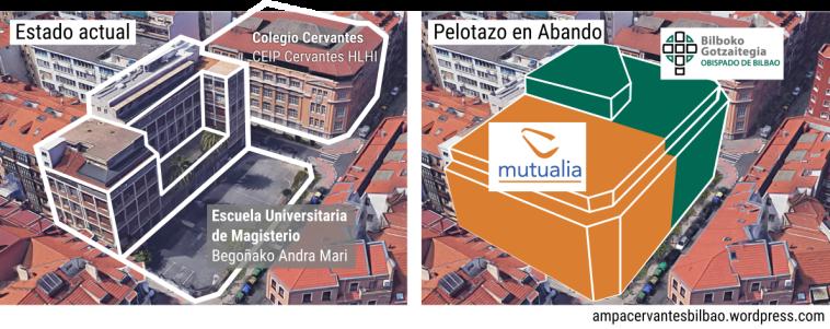 antes-proyecto-bizkeliza-etxea-cervantes-infografia_mutualia-obispado-bilbao